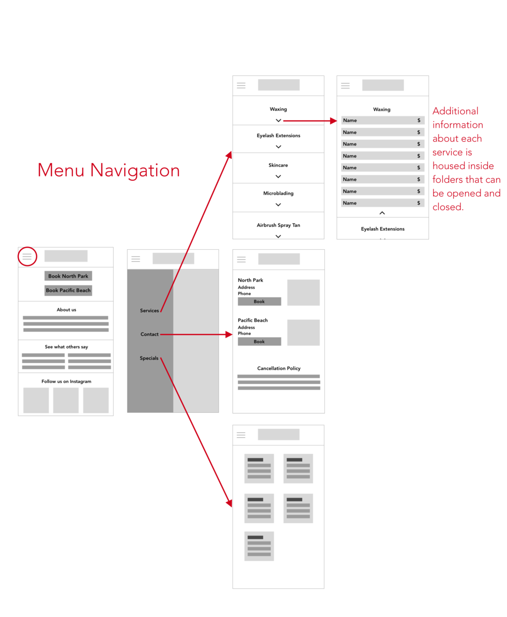 Menu Nav User flow.png