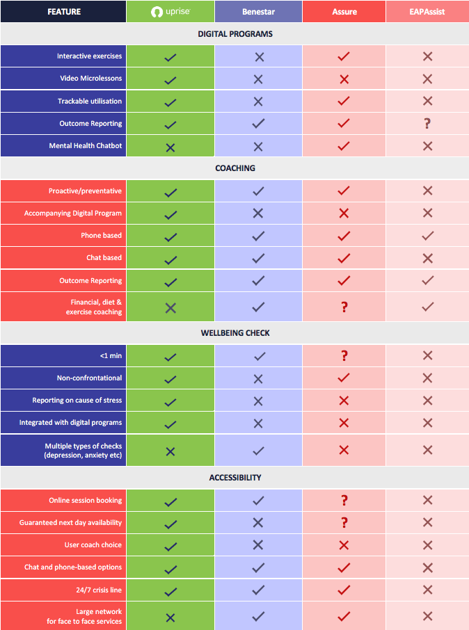 EAP Comparison Guide Australia.png