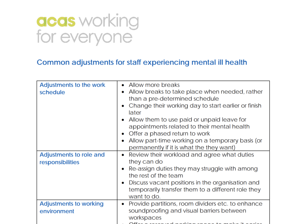 Workplace Adjustment Guide:    To educate managers on on specific actions that they can offer employees that are struggling with mental health