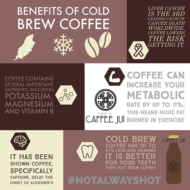 Did You Know Cold Brew Coffee Has Loads Of Health Benefits? 🤨😆 Check Out Our 5 Favourite Facts Above ❄️🎉 #NotAlwaysHot #coldbrew #coldbrewcoffee #coffee #isleofman #manx #localbusiness #localproduce #shoplocal #food #foodie #instagood #instafood #foodporn #foodstagram #foodgasm #foodpics #foodpic #love #instagood #photooftheday #instamood #picoftheday #beautiful #instadaily #instagramhub #igdaily #followme