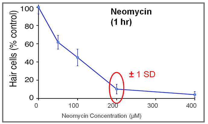 neomycin.png