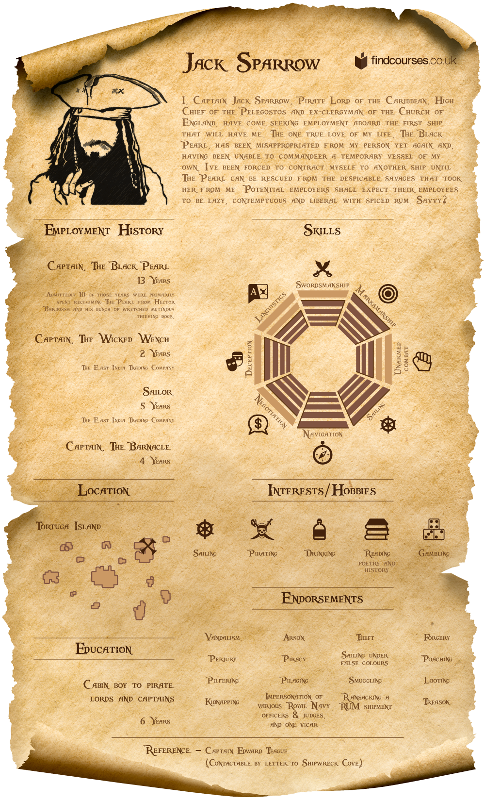 Jack-Sparrow.png