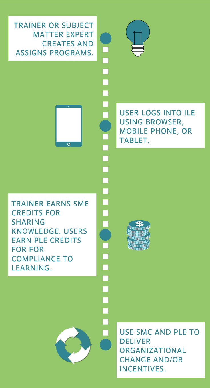 info graphic ilearning.png