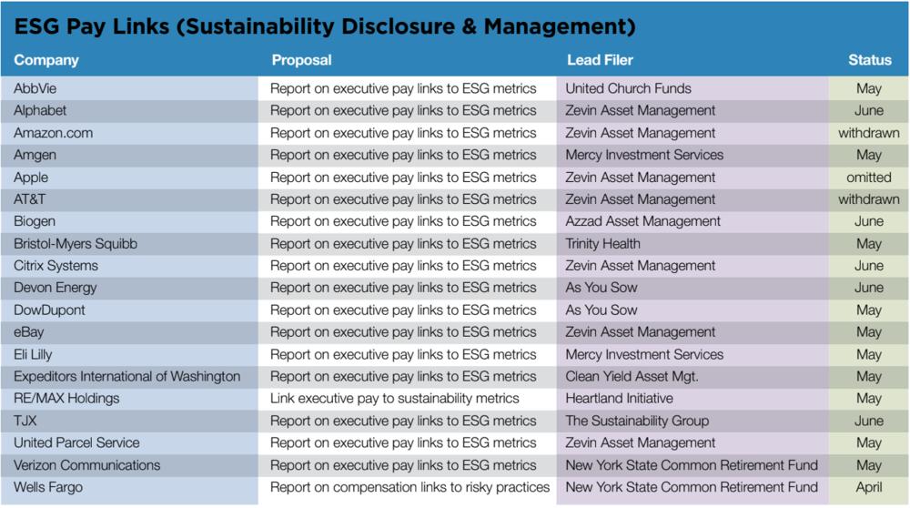 ESG Pay LInks (SDM).png
