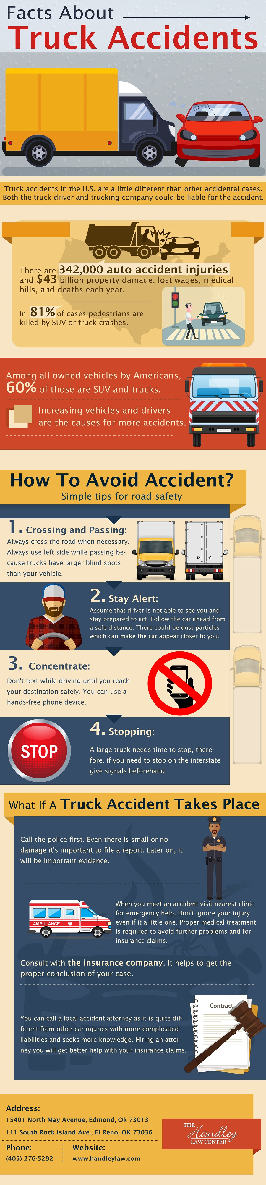 Facts About Truck Accidents Infographic