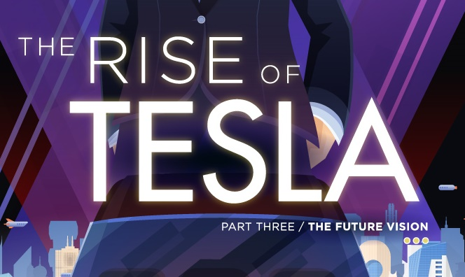RISE OF TESLA: THE FUTURE - PART 3 -