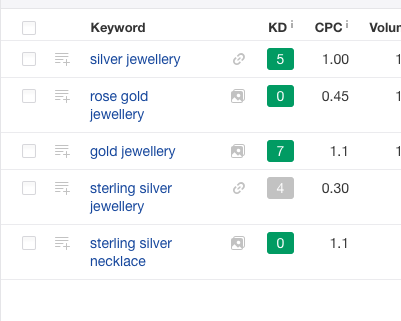keyword difficult in keyword explorer in AHREFS.png