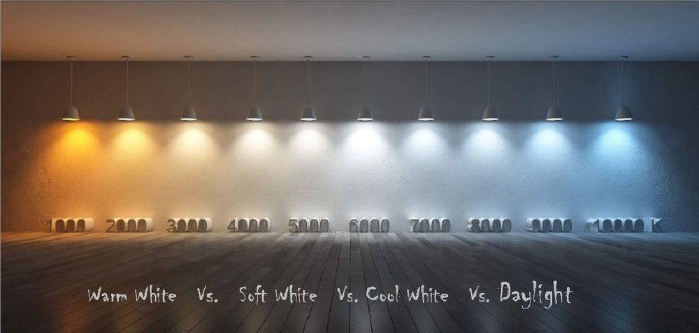 The benefits of -  LED Lighting
