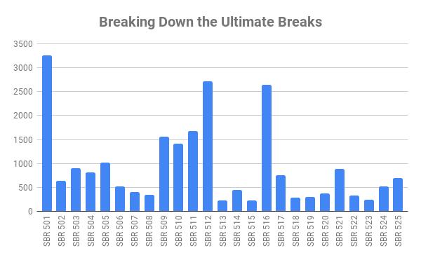 Breaking Down the Ultimate Breaks.png