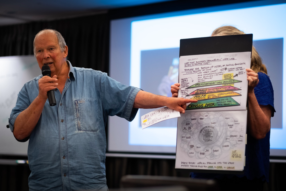 Peter sharing some community mapping at the Northern Beaches community forum in April.