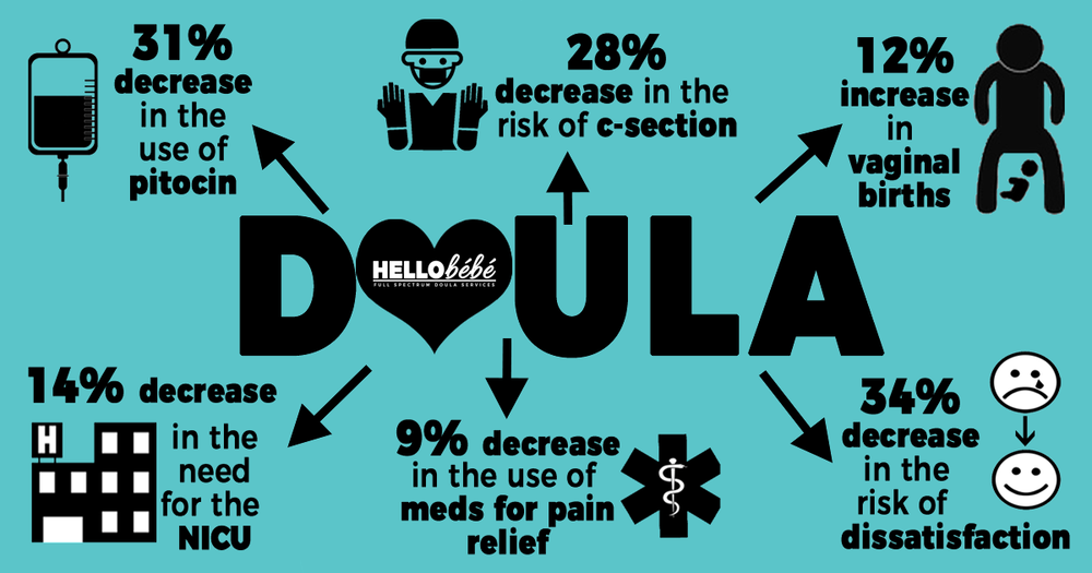 benefits-of-doulas.PNG