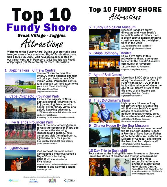 Fundyshore_Top10_online.jpg