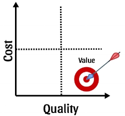 value image.jpg