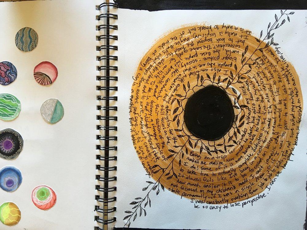 Art Journaling image.jpg