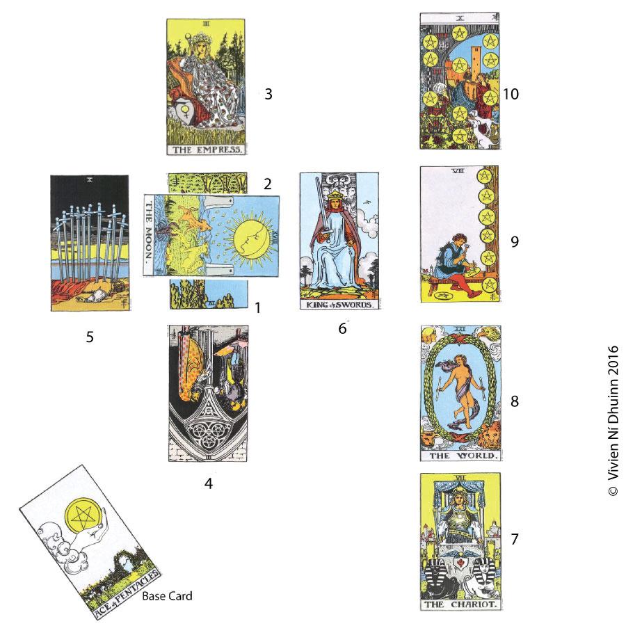 Celtic Cross Tarot.jpg