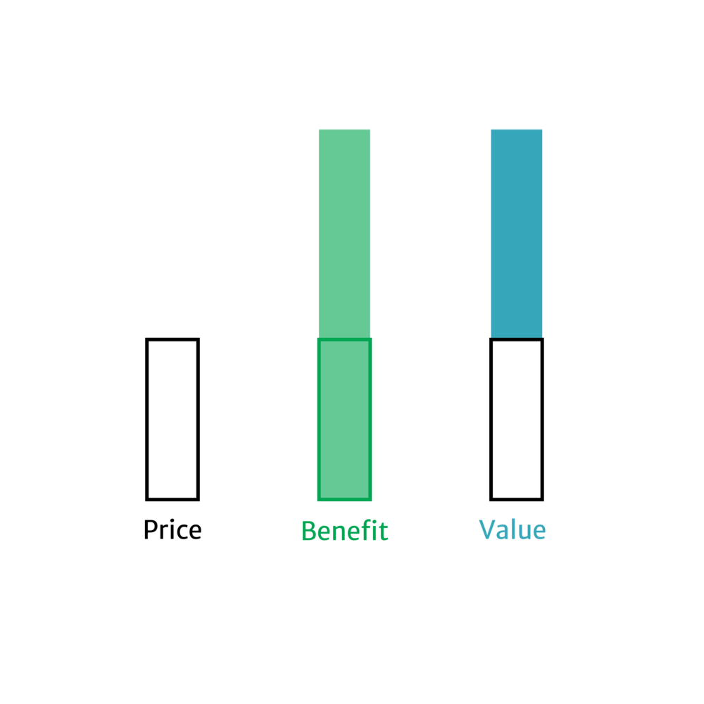 value-based-pricing-visual.png
