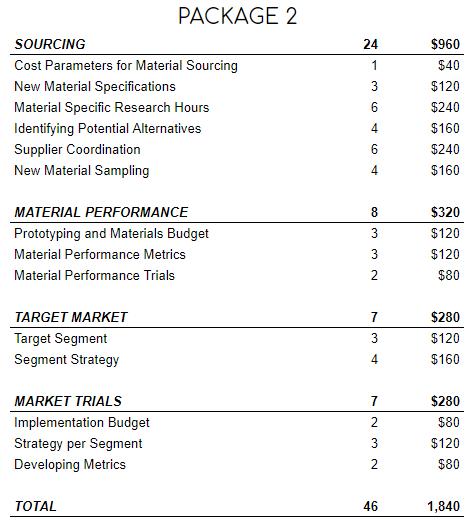 Aramex Pricing 2.png