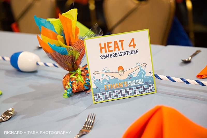 Ethans Swim Meet | Table Signs | Bar Mitzvah swim theme decor by Innovative Party Planners at Martins Valley Mansion