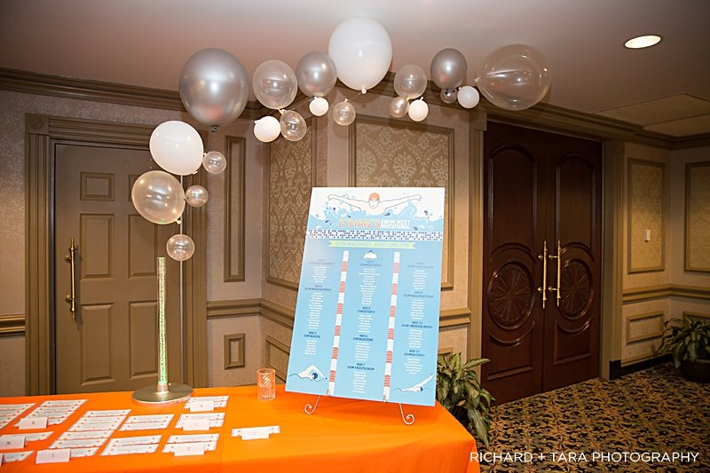 Ethans Swim Meet | Seating Chart| Bar Mitzvah swim theme decor by Innovative Party Planners at Martins Valley Mansion