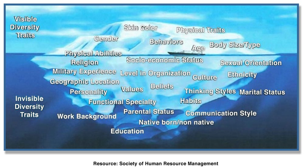 SHRM_Diversity.jpg