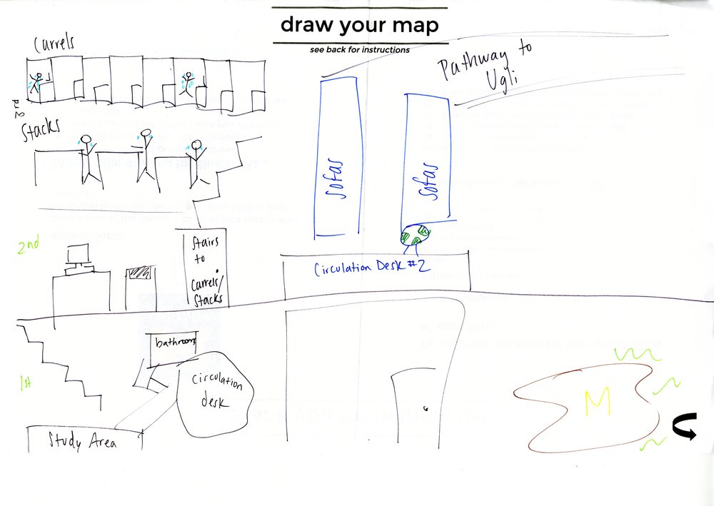 Hand drawn map of the graduate library that illustrates key markers in the user's trip to the stacks (including fellow researchers crying in the stacks).
