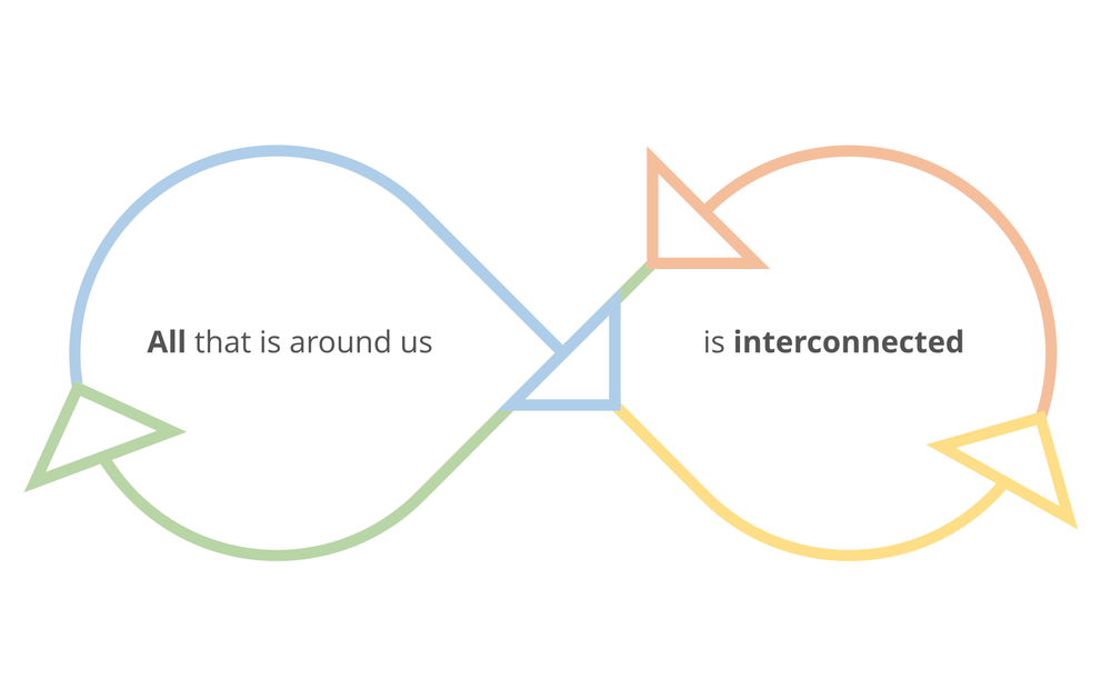 Interconnected.png