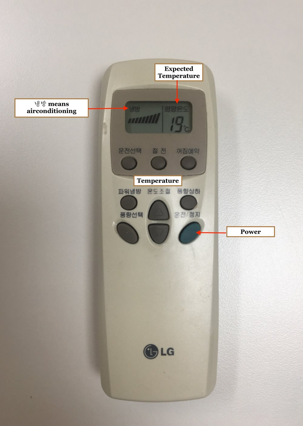 How to use airconditioner remote - 전원 is POWER | 냉방is airconditioningIF the room is not cool enough, please check if it's on 냉방. You can control that button with 운전선택 on the very top left. Also, you can control temperature by arrows in the middle.* Please make sure that the window to the balcony should be closed. Also, please make sure to open the window outside the balcony.