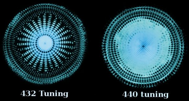 (http://www.musicbanter.com/avant-garde-experimental/85635-light-432hz-tuning-cymatics.html)