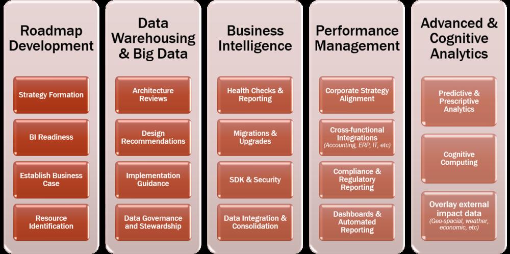 analytics roadmap.png