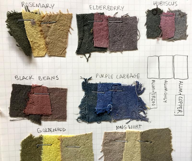 iron dye notebook.jpg