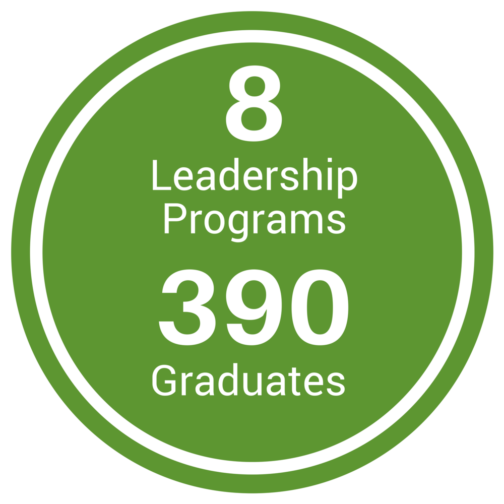 365 Participants in8 Leadership Programs (2).png
