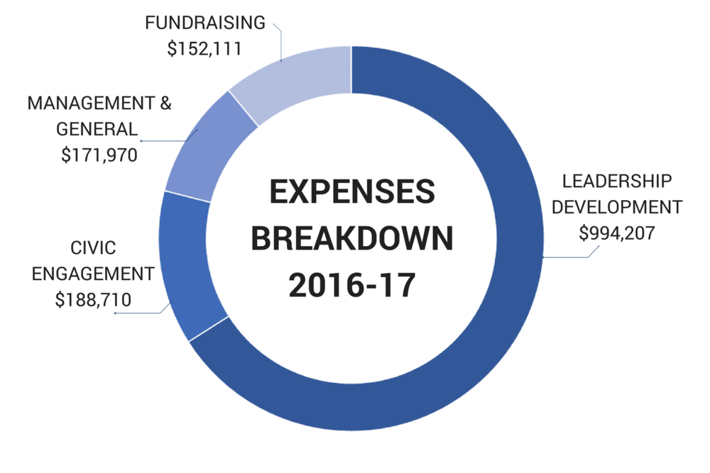 Expenses (2).png