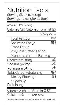 pizza-burrito-alpha-Nutrition-Chart.jpg