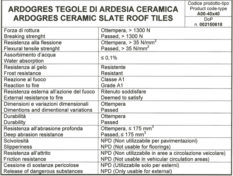 ardogres-teknisk-40x40