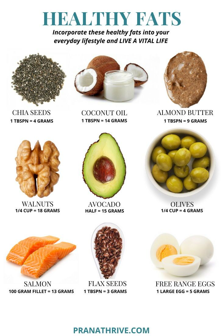 A list of healthy fats that are perfect for the keto diet