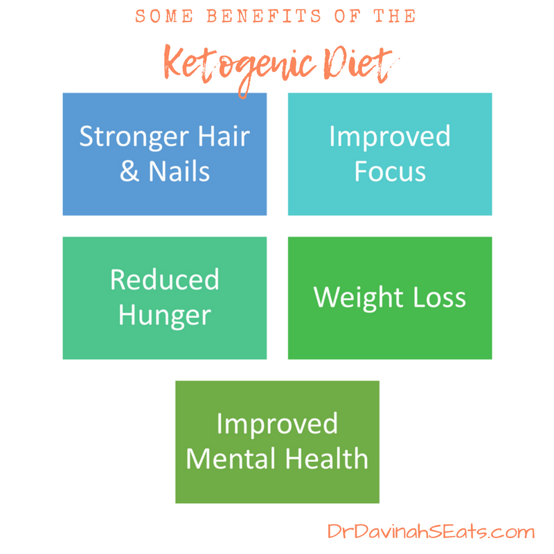 Benefits for the Keto Diet