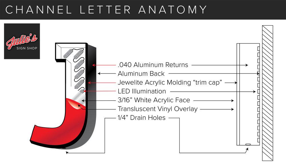 Channel Letter Anatomy-01.jpg