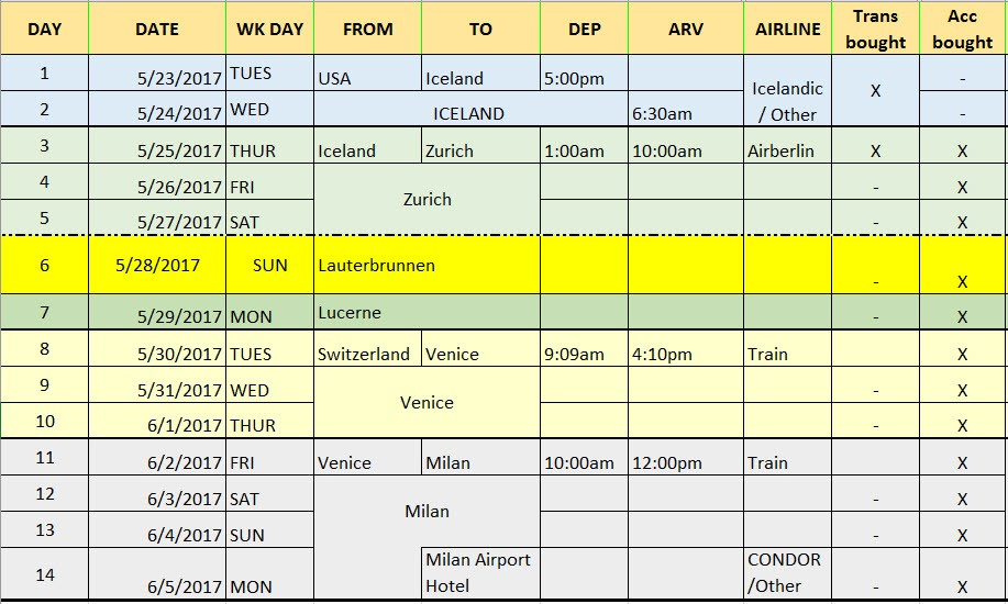 This is a snippet of the schedule from my spreadsheet. We added Lauterbrunnen, Switzerland later in our planning process, but ended up doing something different that day anyway.