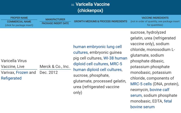 Image: Vaccines.procon.org