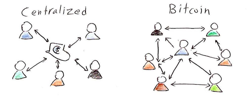 decentralizeddrawing.jpg