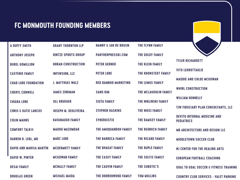 FC Monmouth 2018 Founding Members.001.jpeg