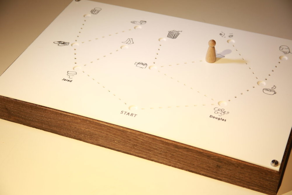 This is the board that the viewer uses to choose the direction of the film