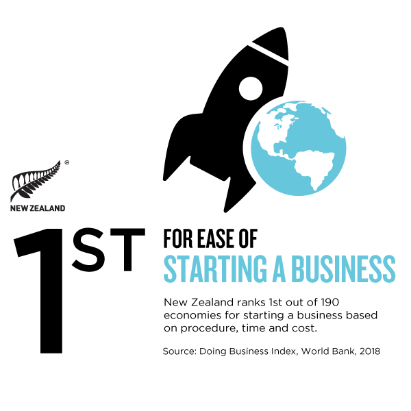Infographic_Starting_a_Business_artwork.png