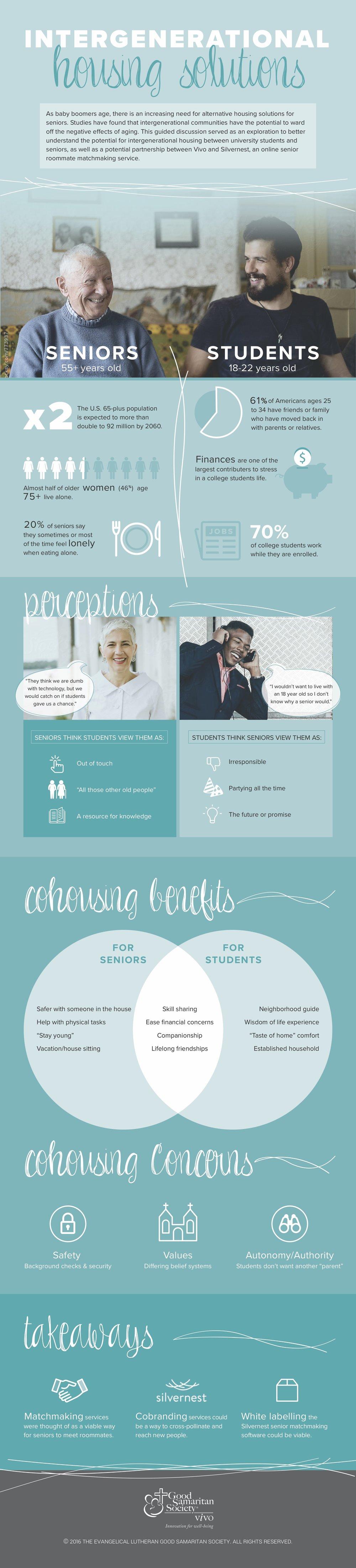Vivo_Silvernest_Infographic_3.jpg