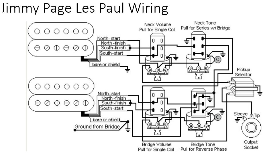 Les Paul Reverse Phase Wiring - Free Car Wiring Diagrams •