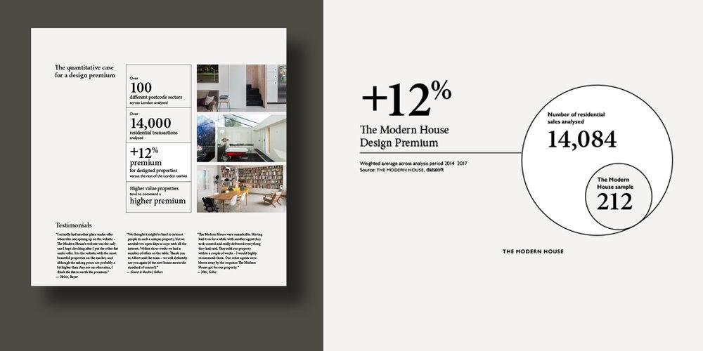 DL_Case Study_Modern House_02.jpg
