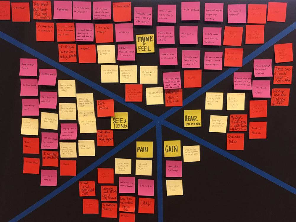 IdentityForce Mobile App Empathy Map