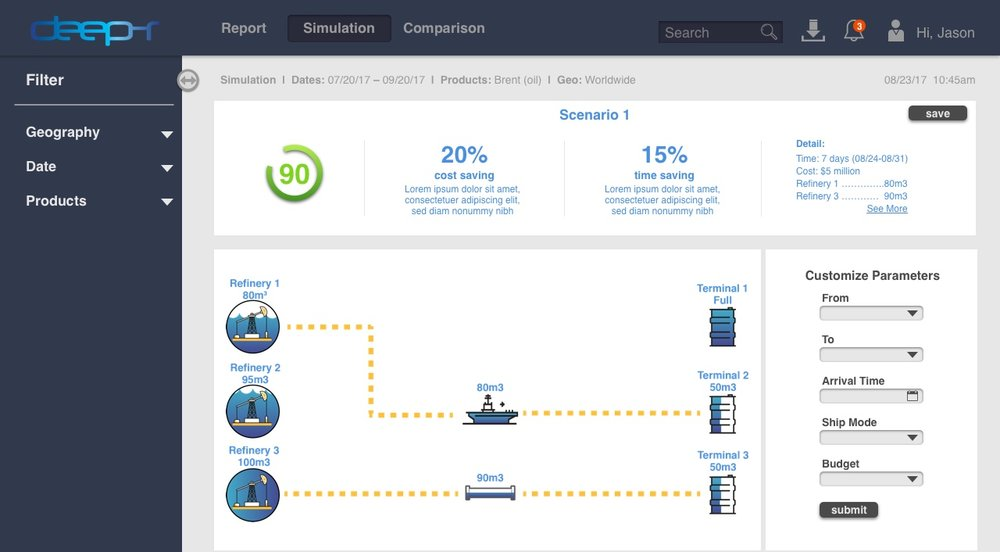 Deep-r User Dashboard Simulation Page