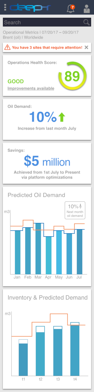 Deep-r User Dashboard Mobile View
