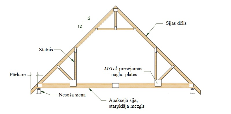 SAMPLE_TRUSS.jpg